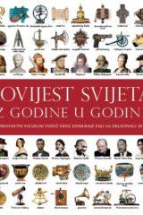 Naslovnica knjige: Povijest svijeta iz godine u godinu